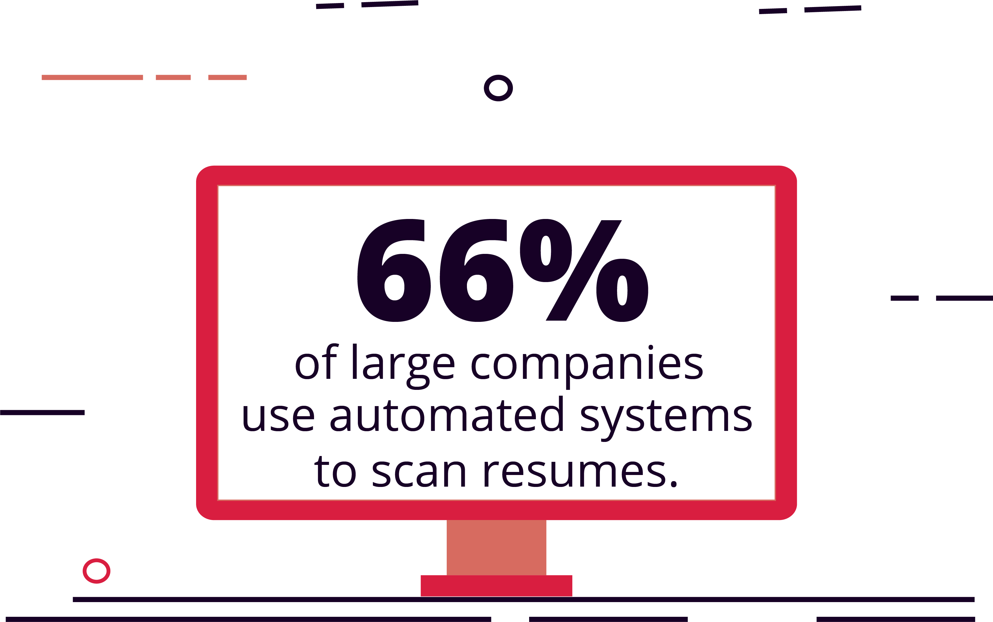 66% of Large Companies Use Automated Systems to Vet Reject Cover Letters and Resumes