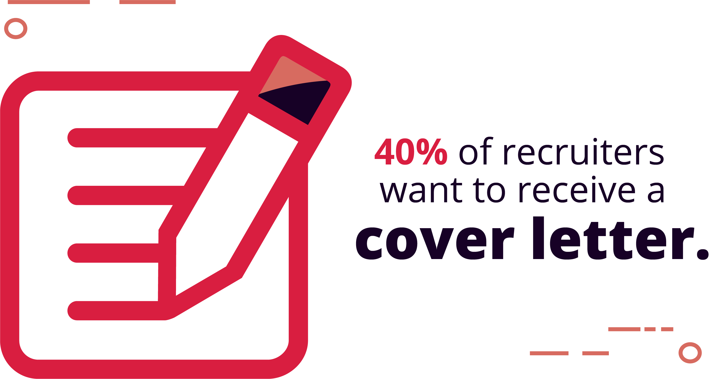 40% of Hiring Managers Want a Cover Letter