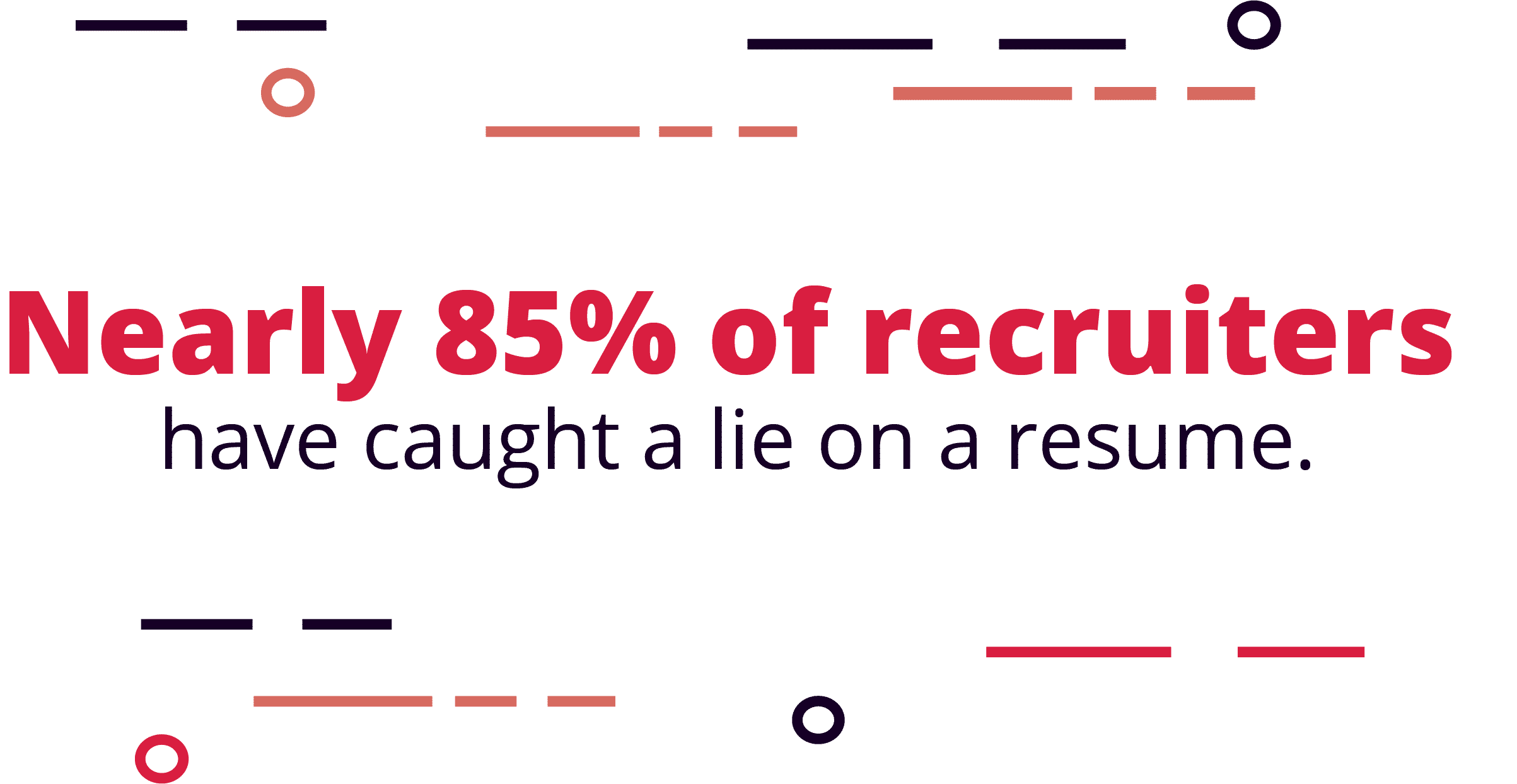 Nearly 85% of recruiters have caught a lie on a resume