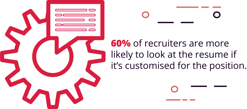 60% of Recruiters Are More Likely to Look at a Resume If It Is Customized for the Position