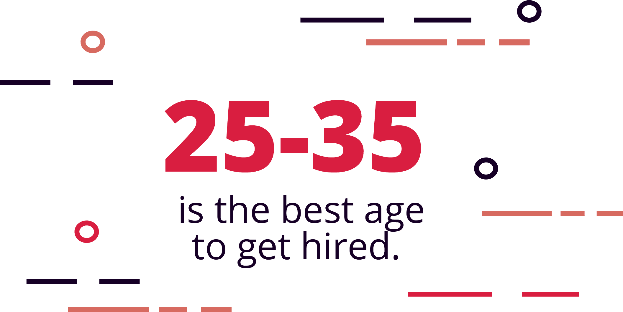 If you are over 35, leaving your age off your resume can help your chances