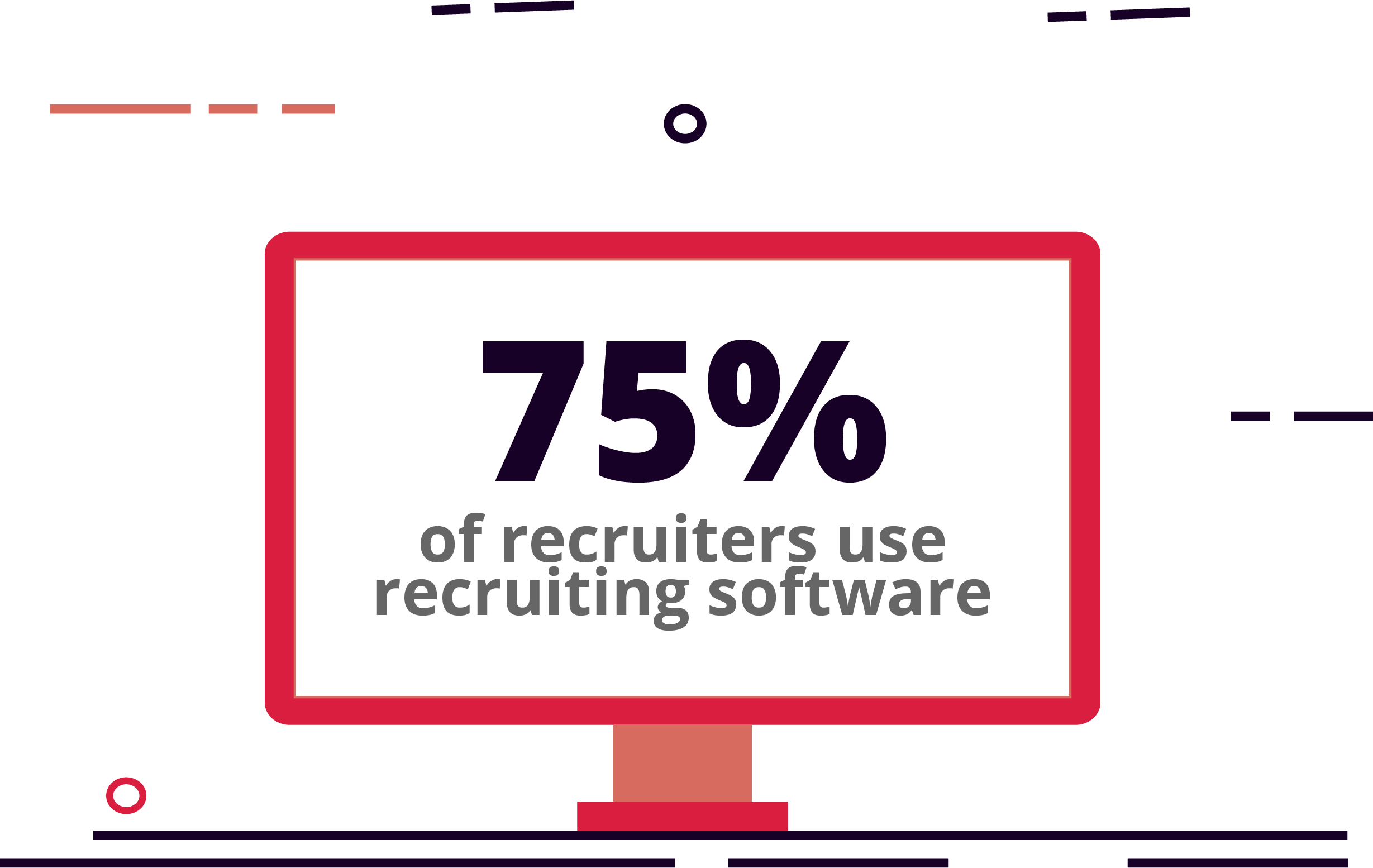 Nearly three-quarters of large companies use ATS to comb through resumes