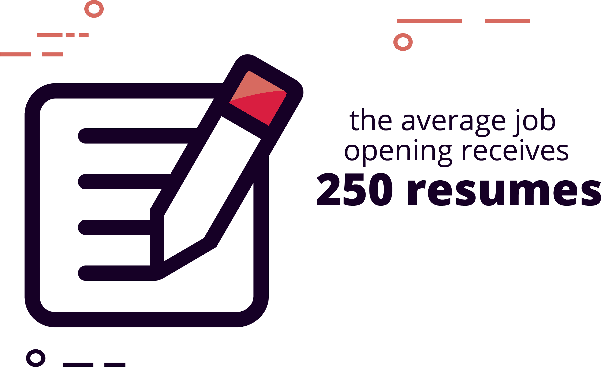 Any given job posting receives an average of 250 resumes