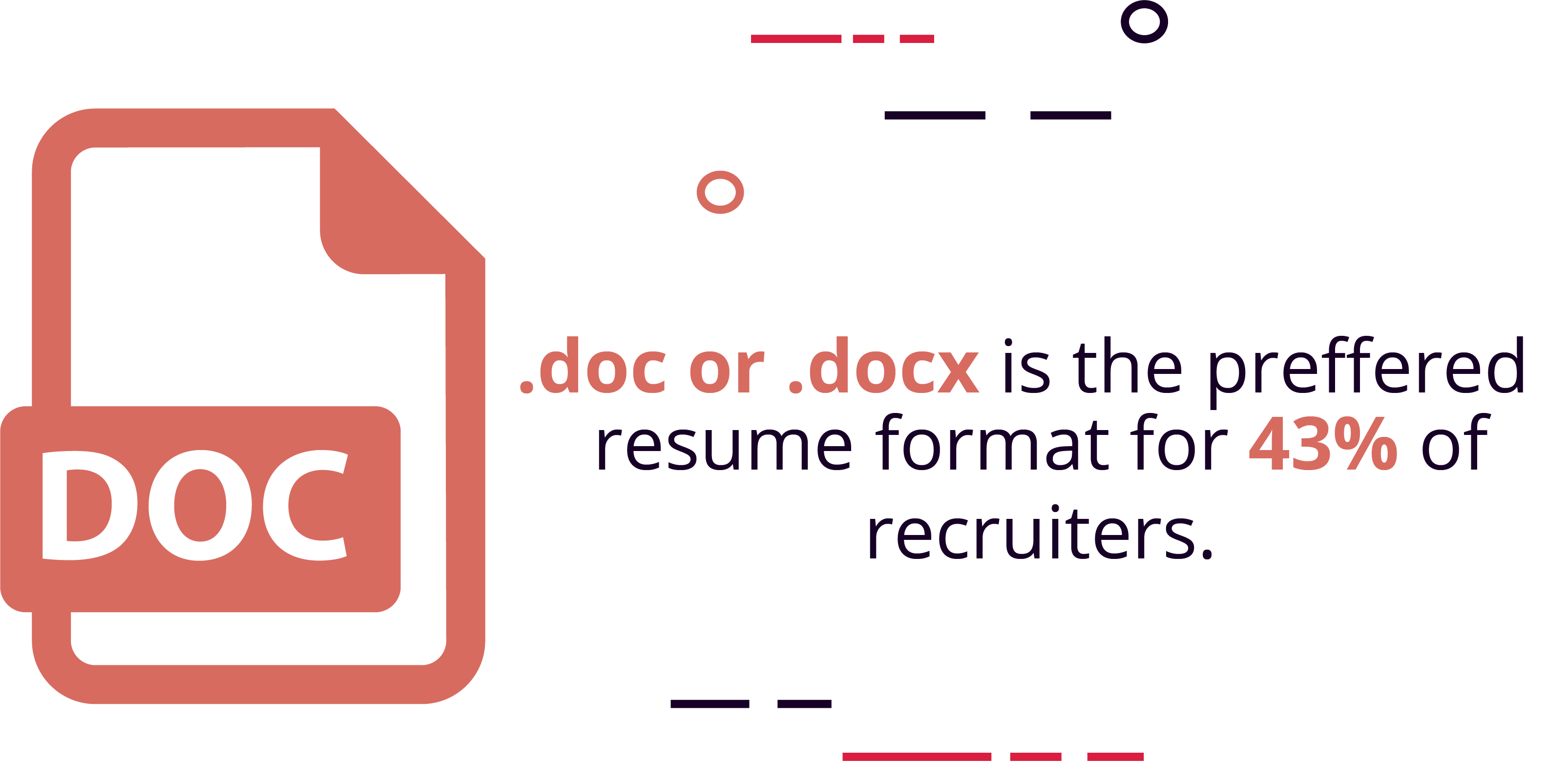 43% of Recruiters Prefer Microsoft Word for Resume Submissions