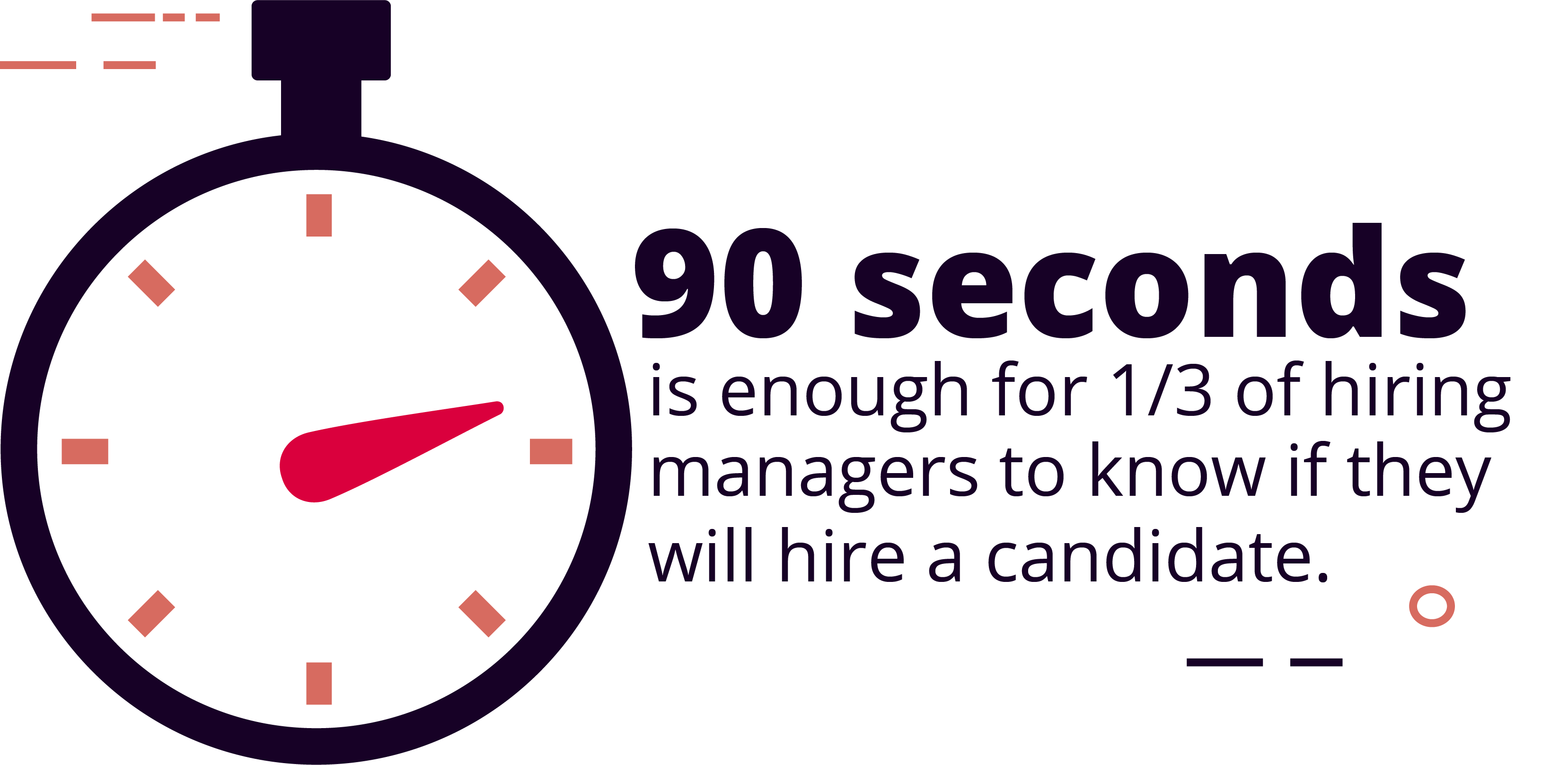 A Third of Interviewers Know They Will Hire a Candidate in the First 90 Seconds
