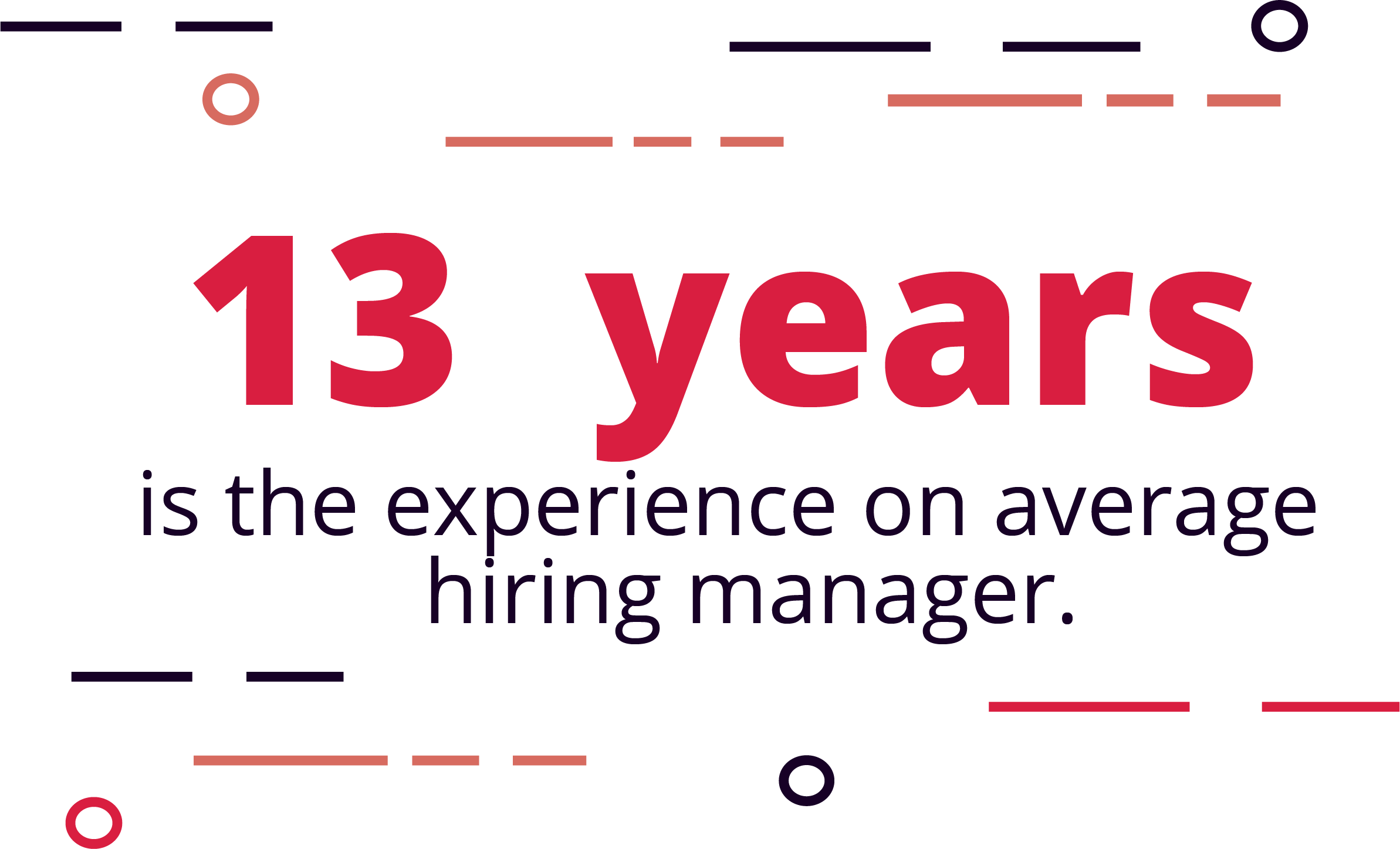The Average Hiring Manager Has 13 Years of Experience