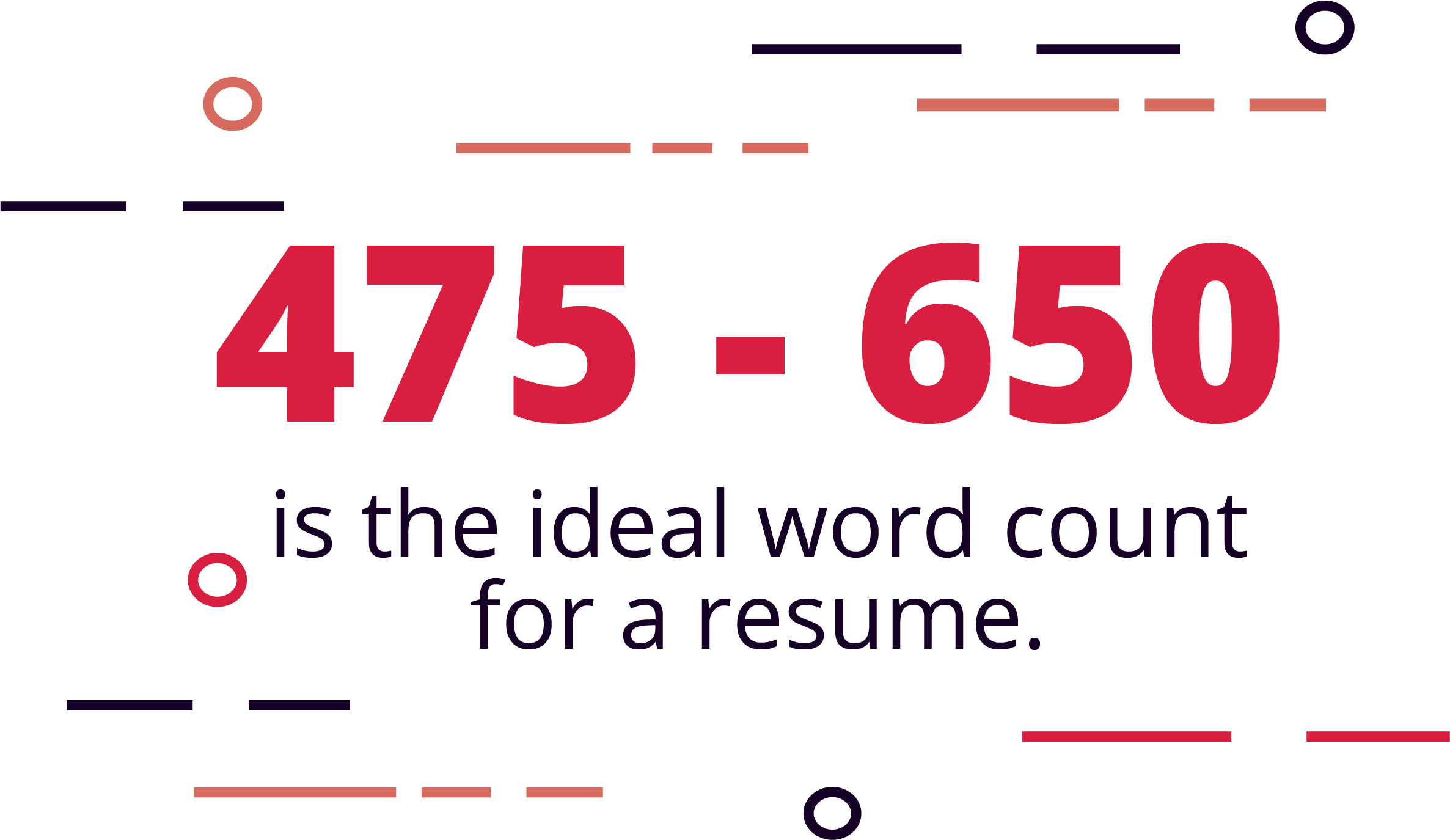 650 Words Is the Ideal Resume Word Count