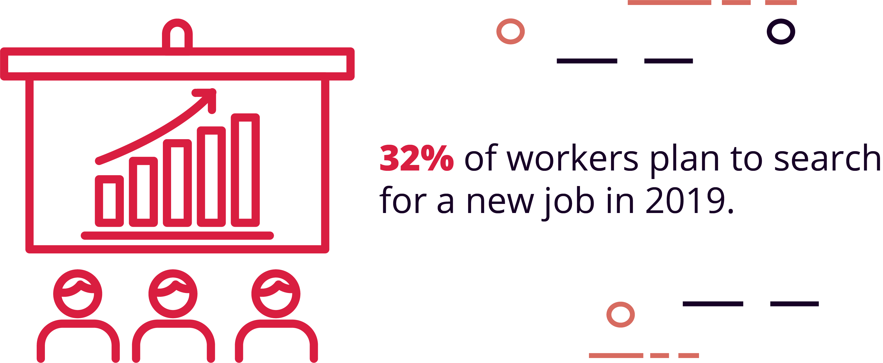 32% of Workers Plan to Look for New Work in 2019
