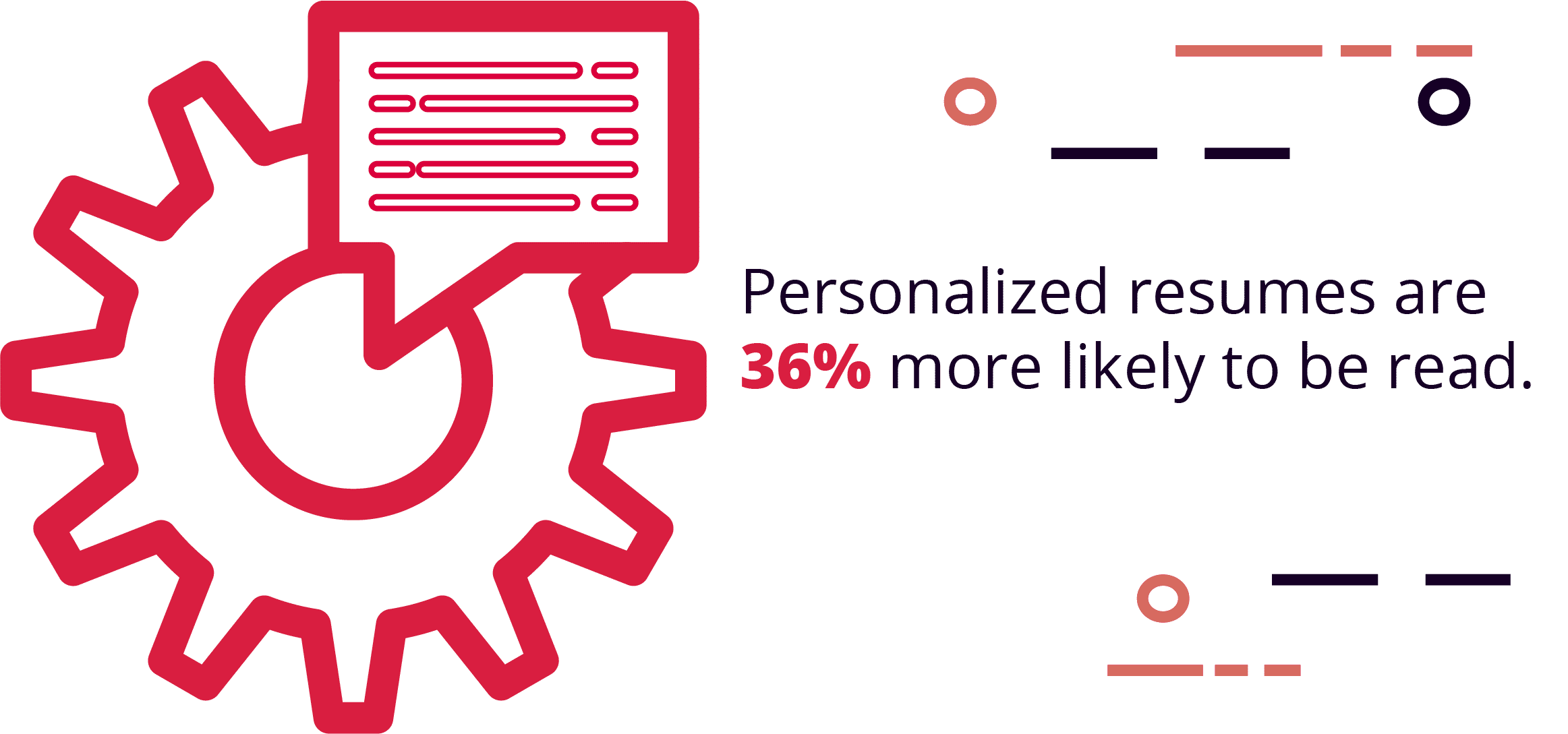 Personalizing your resume for the job can make it 36% more likely your resume is read