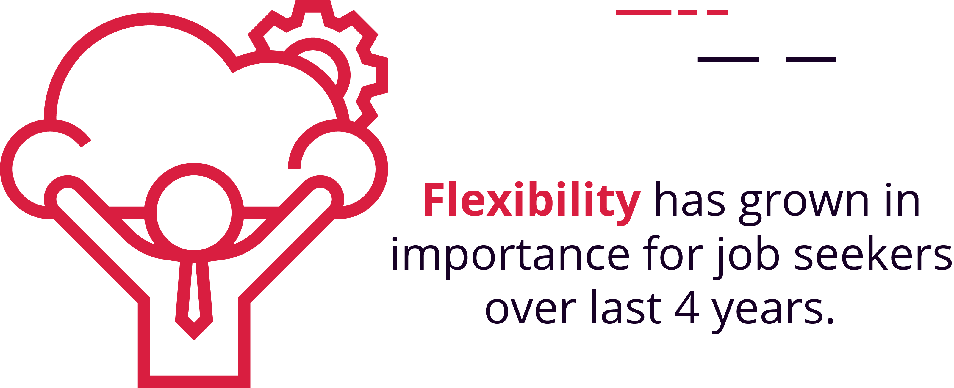 More people expect work flexibility than before