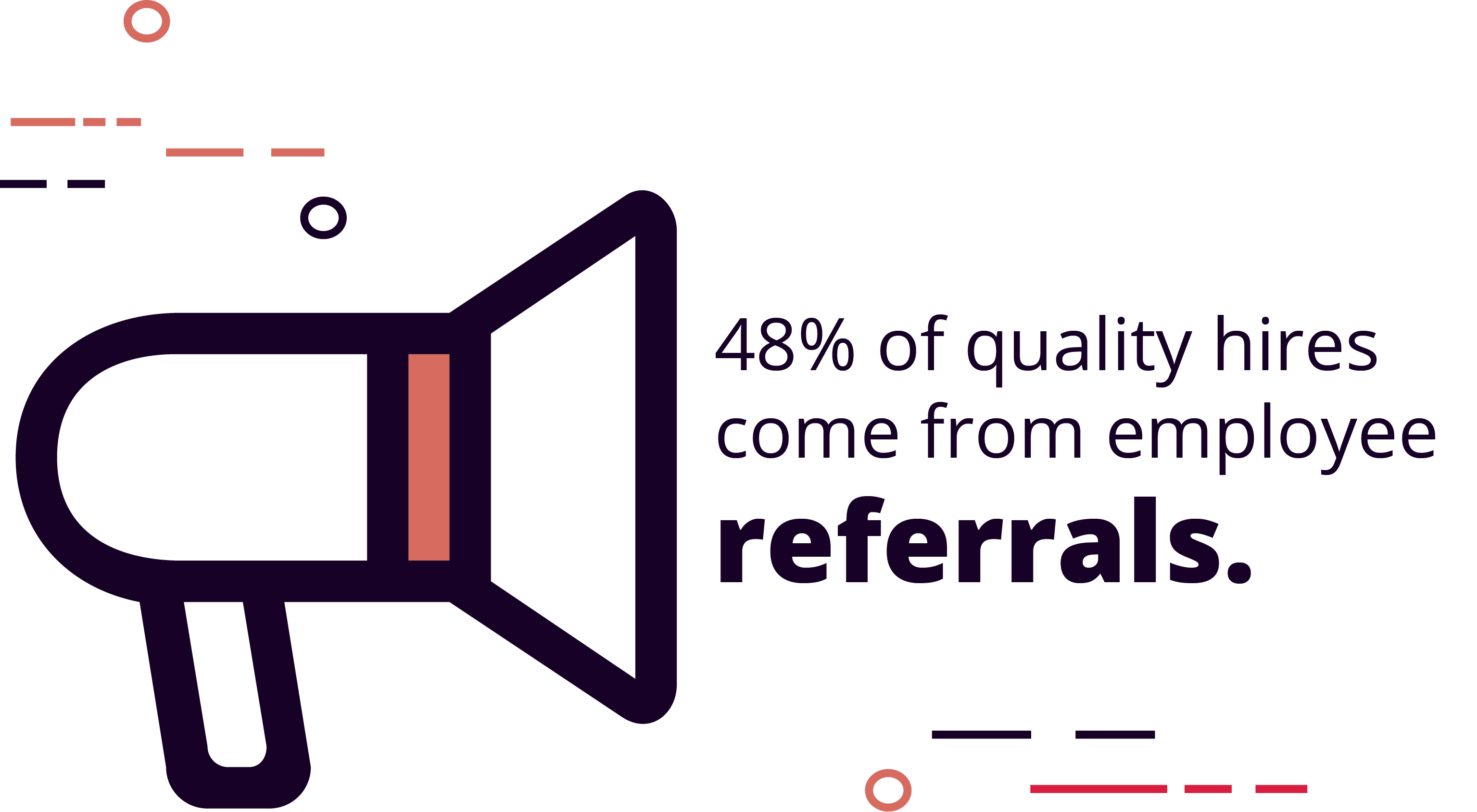 Almost half of businesses say quality hires come from employee referrals