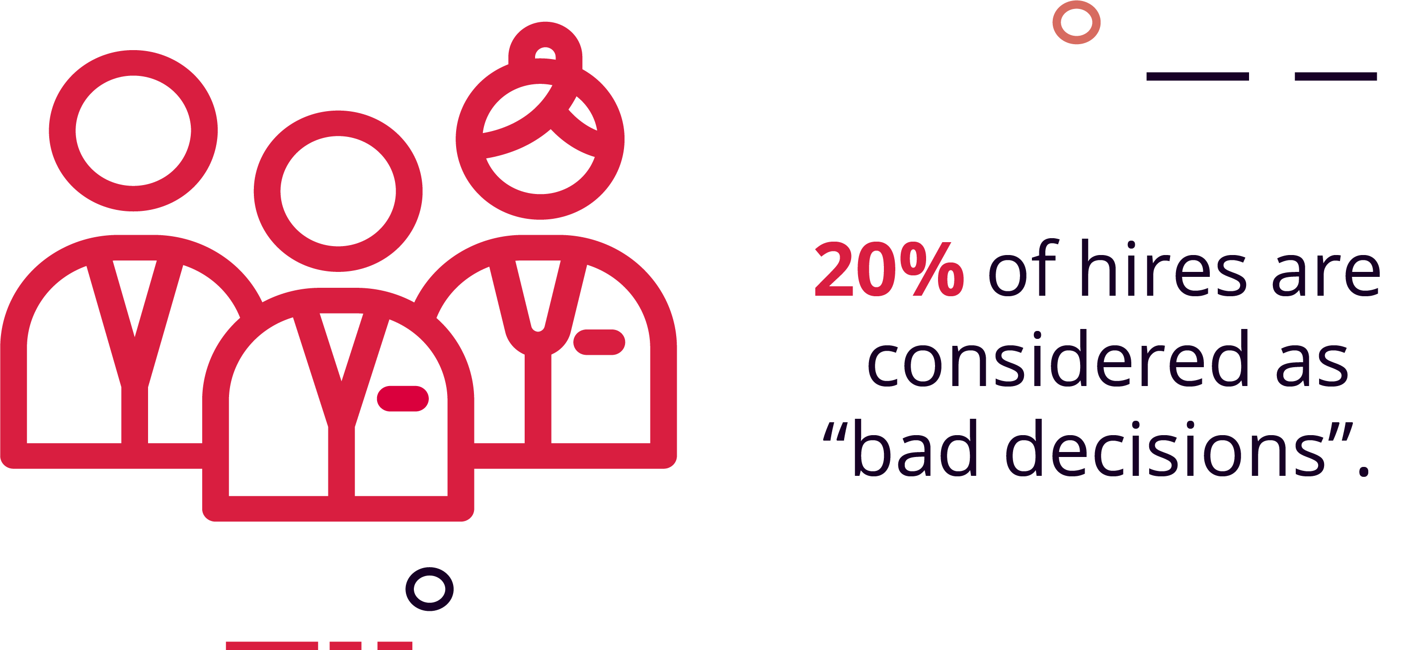 "20% of hires are considered ""bad decisions"""
