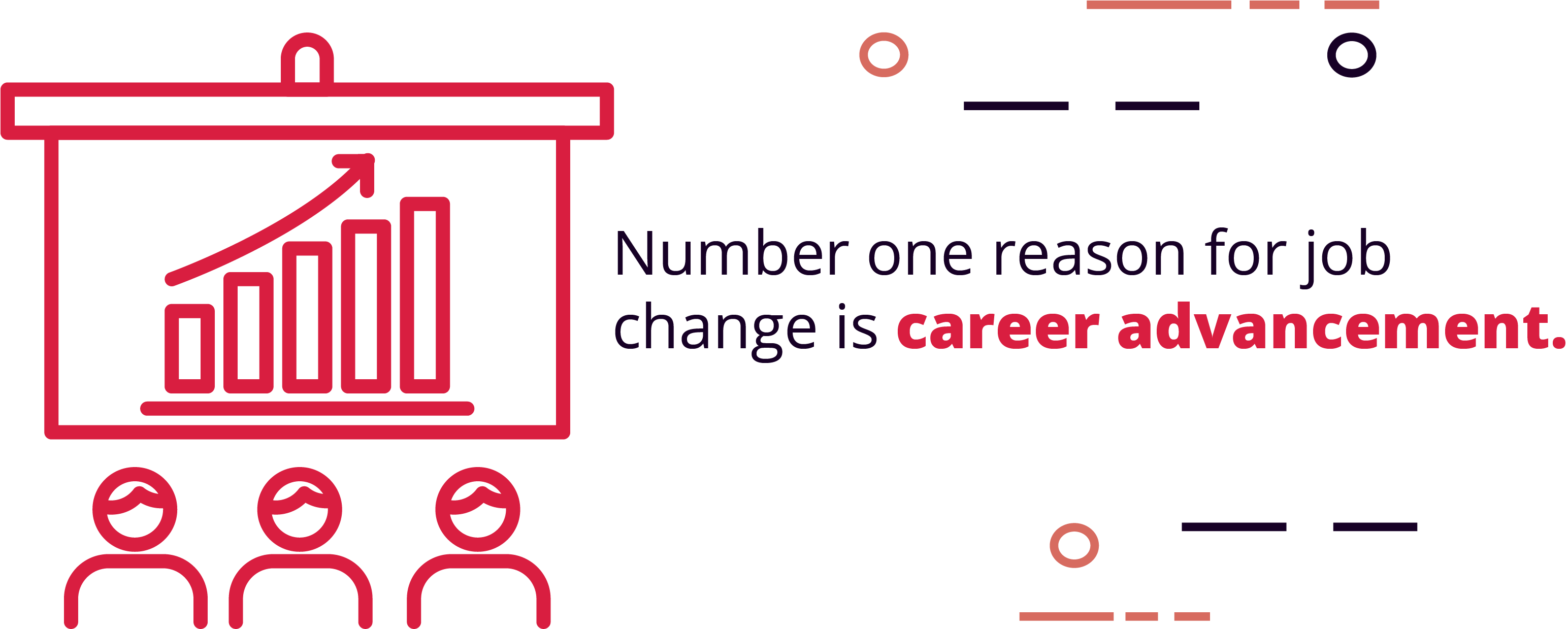 The number one reason people change jobs is for career advancement