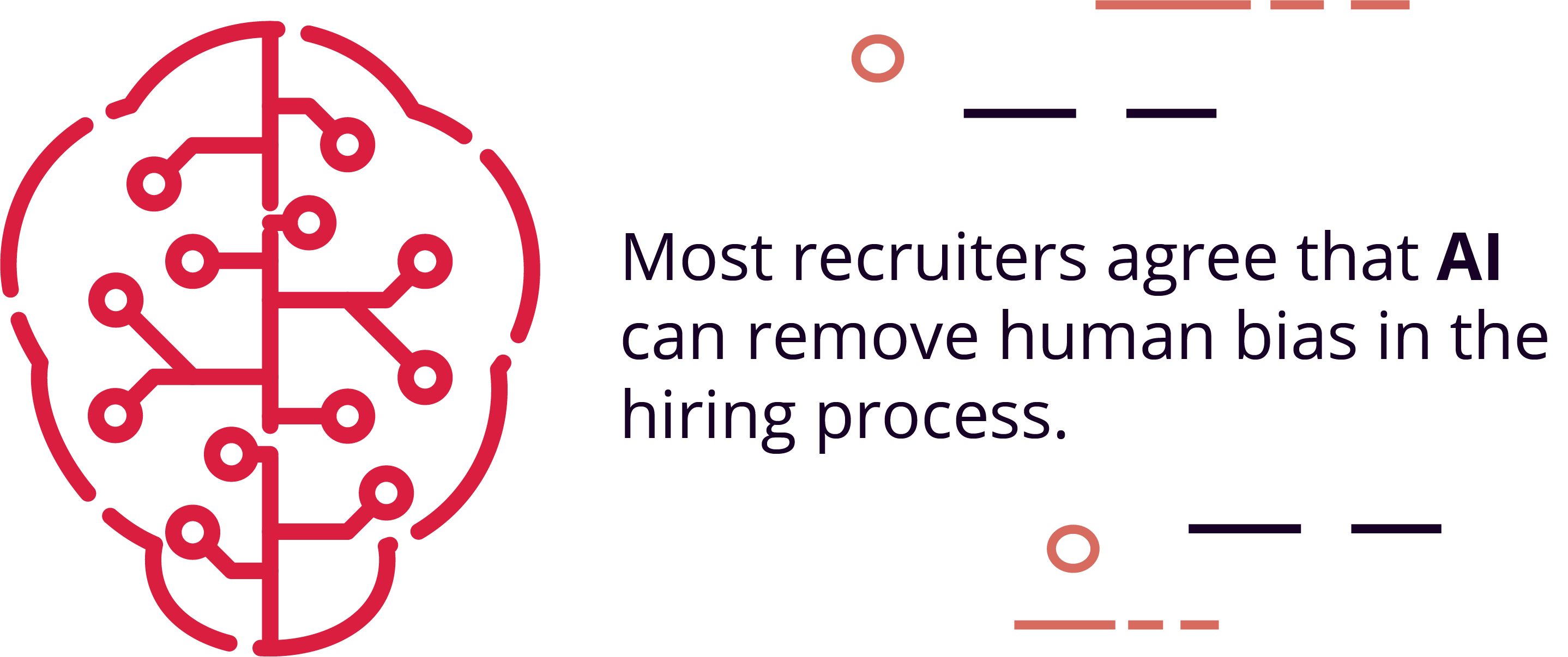 Most recruiters agree that AI can remove human bias in the hiring process
