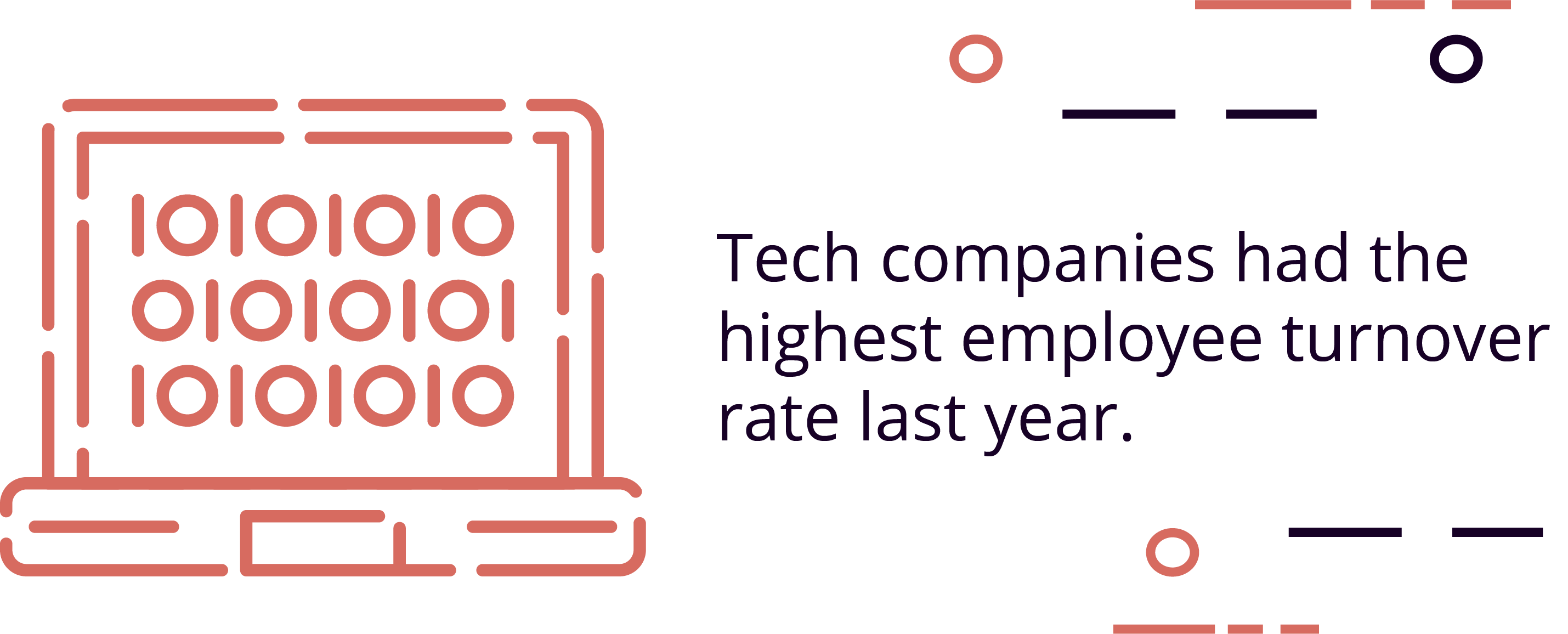 Tech companies had the highest employee turnover rate last year