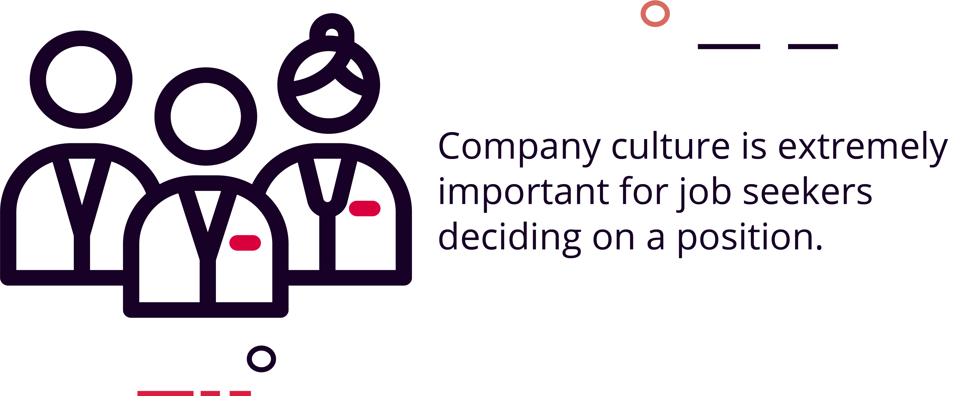 Company culture is extremely important for job seekers deciding on a position