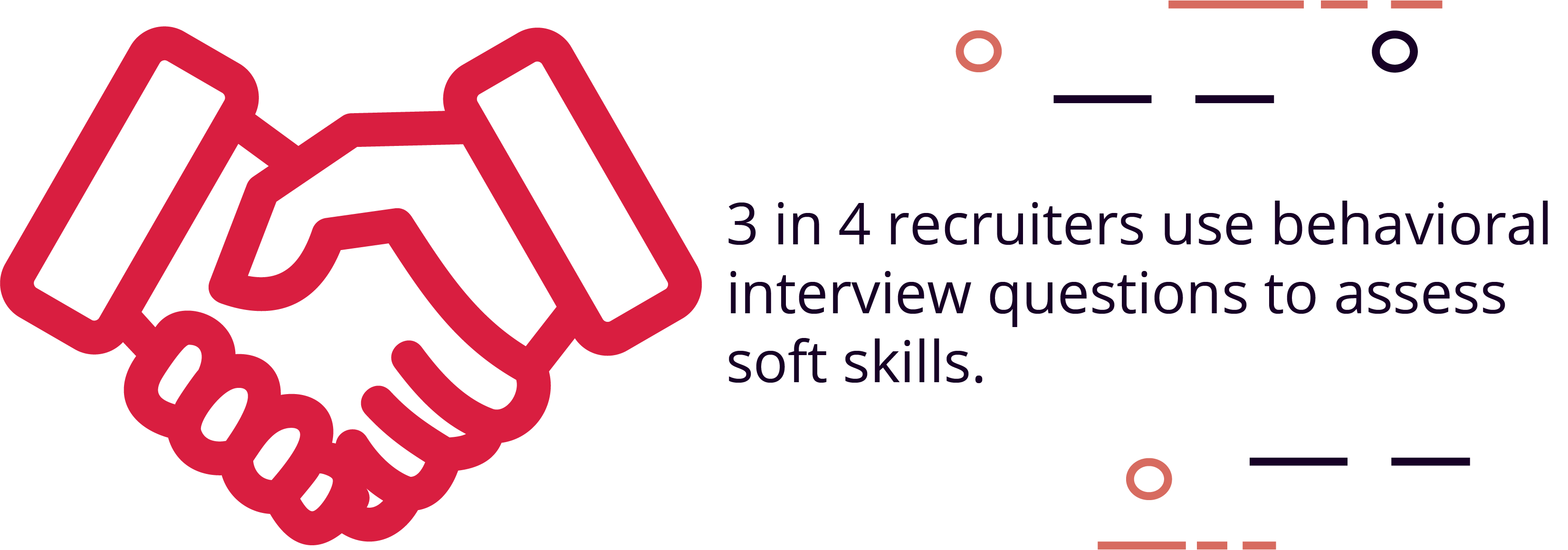 3 in 4 recruiters use behavioral interview questions to assess soft skills