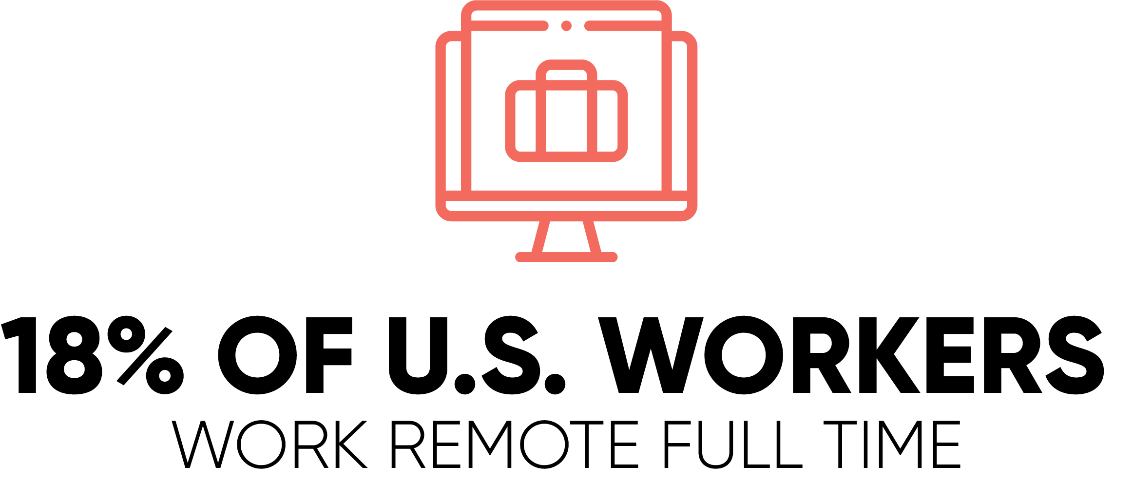 18% of US Workers Work Remote Full-Time