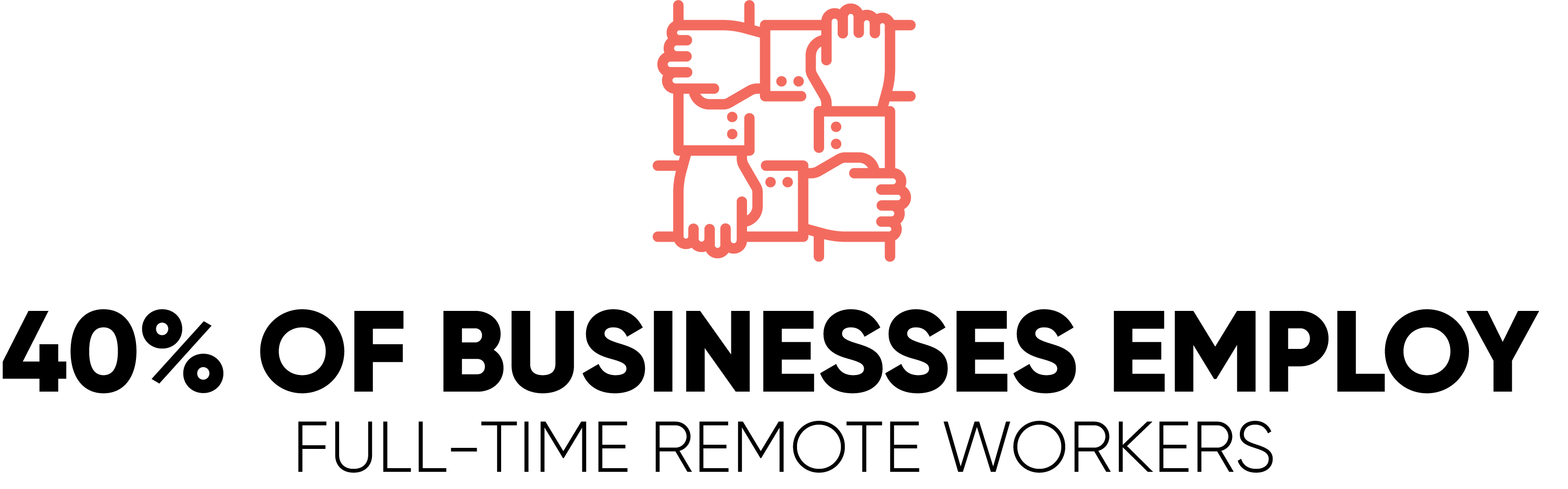 40% of Businesses Employ Full-Time Remote Workers