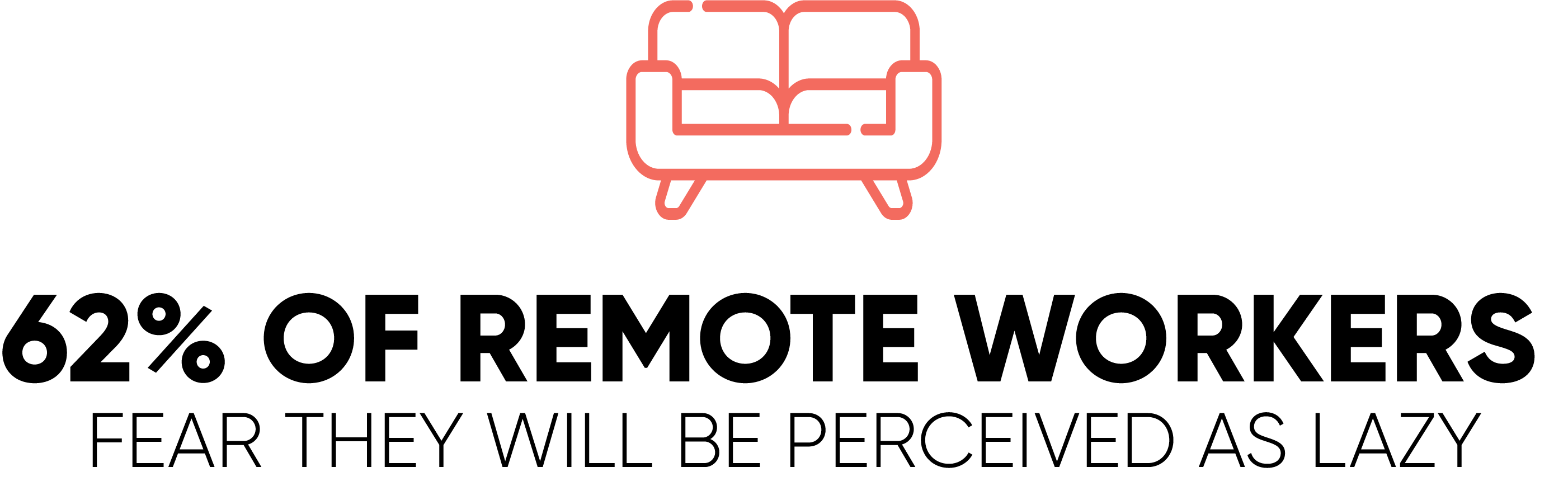 62% of Remote Workers Fear They Will Be Perceived as Lazy