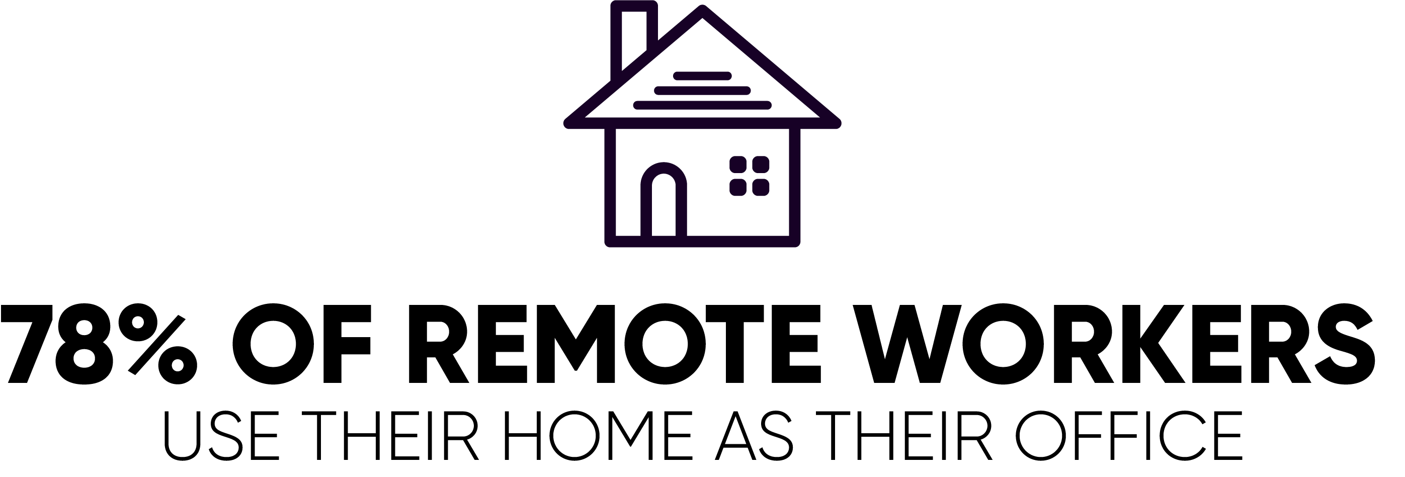 78% of Remote Workers Use Their Home as Their Office