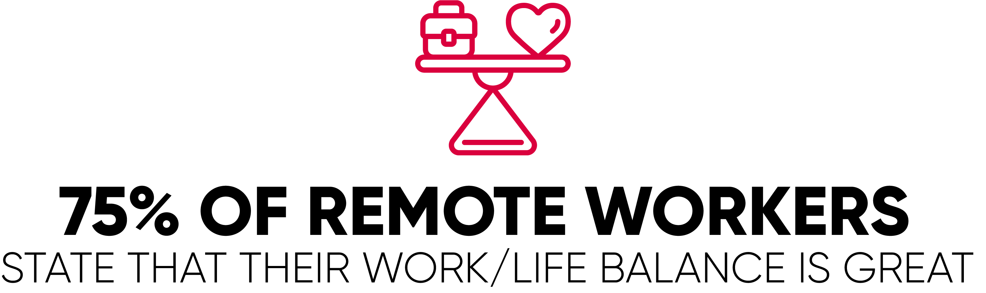 3 in 4 Workers Say Remote Work Helps Them Achieve a Better Work/Life Balance