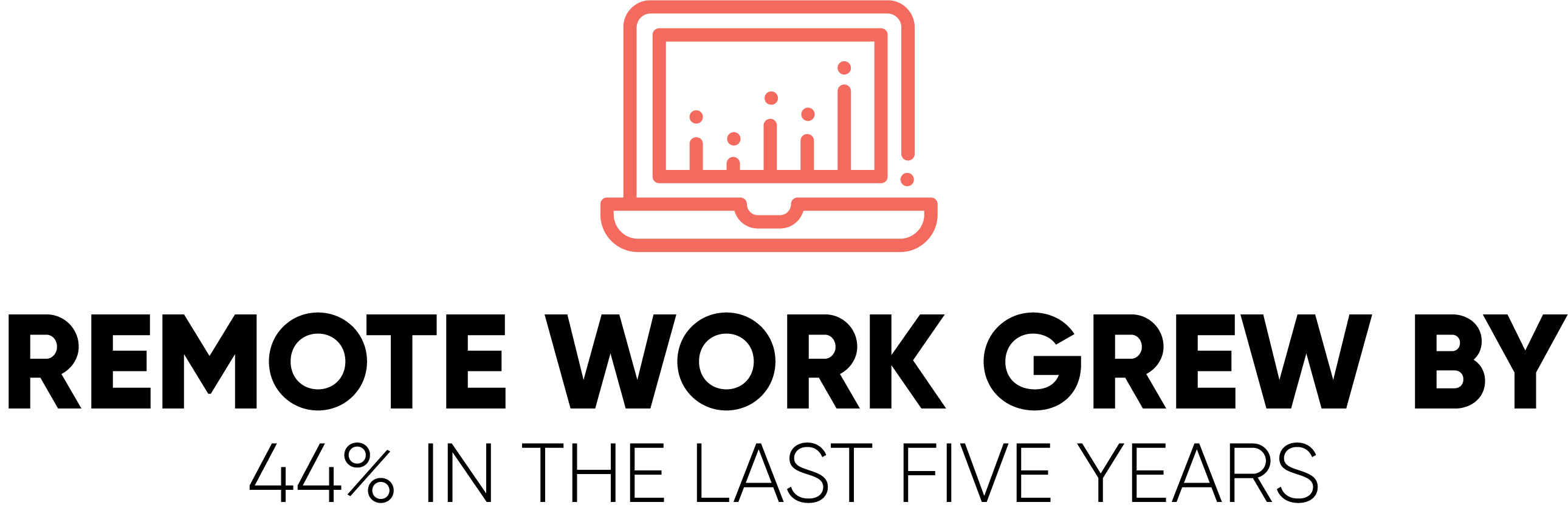 Remote Work Grew By 44% in the Last 5 Years