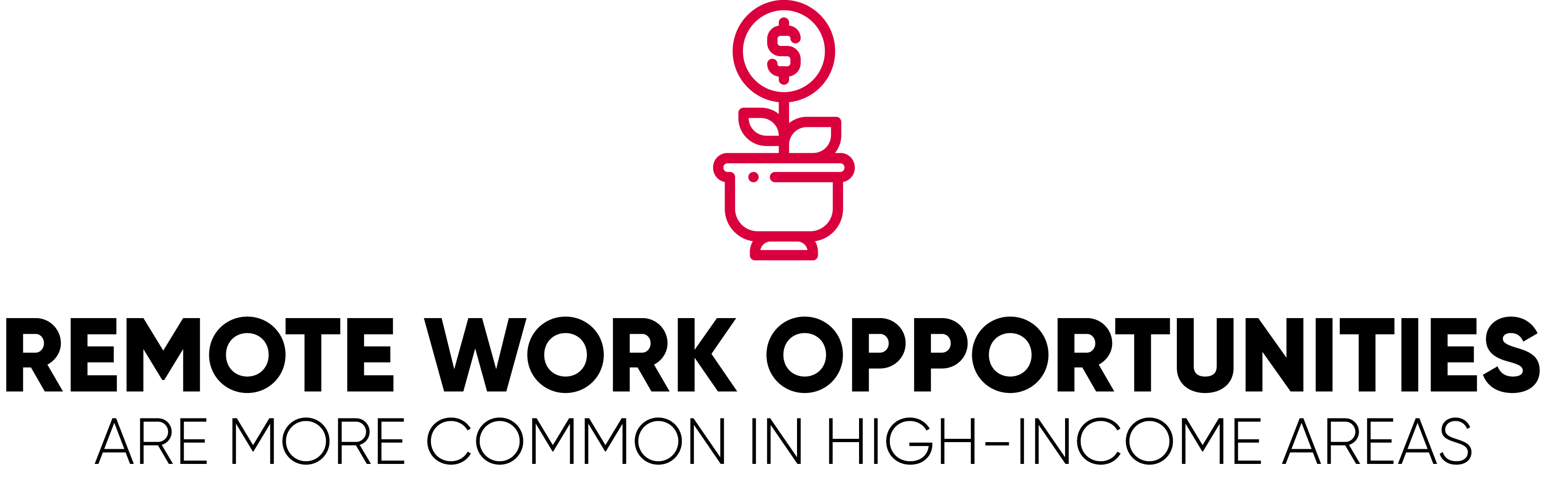 Remote Work Opportunities Are More Common in High Income Areas
