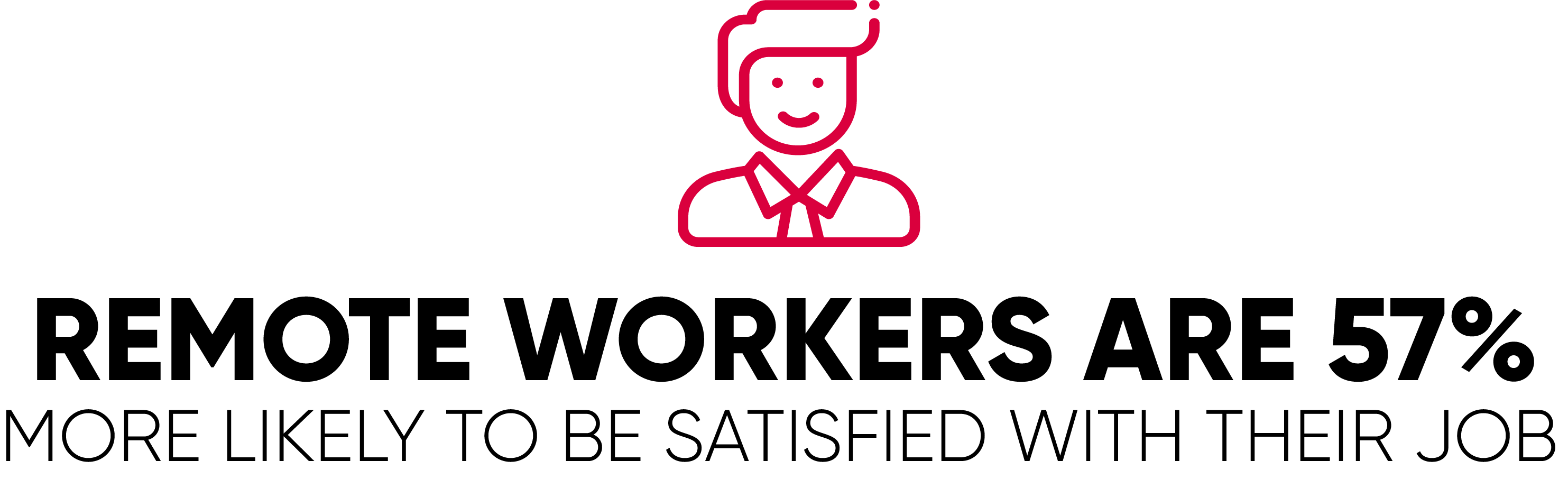 Remote Workers are 57% More Likely to Be Satisfied With Their Jobs